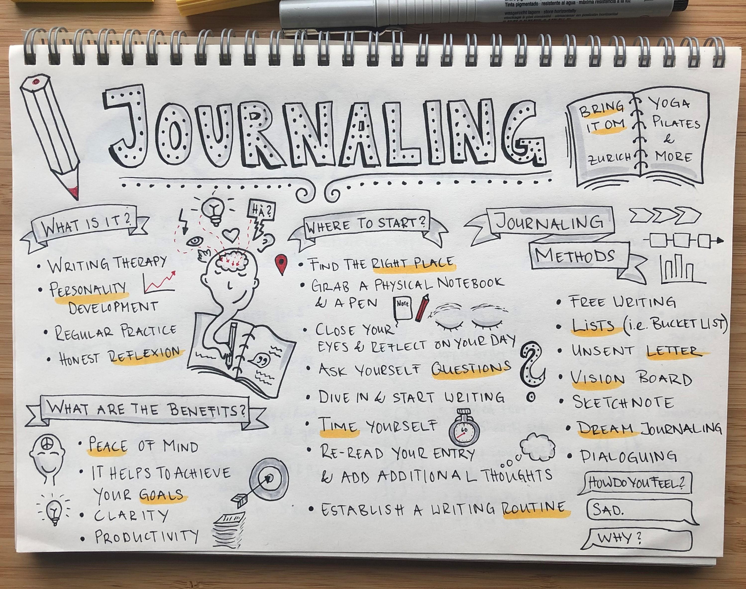Journaling Sketchnote